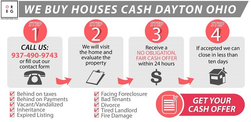 We Buy Houses Cash Dayton Ohio