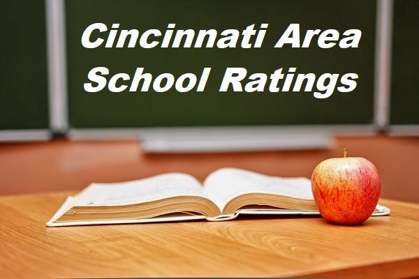 Cincinnati Public Schools Rating & Report Cards